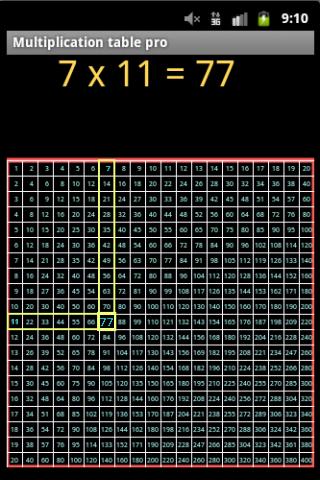 乘法表 pro
