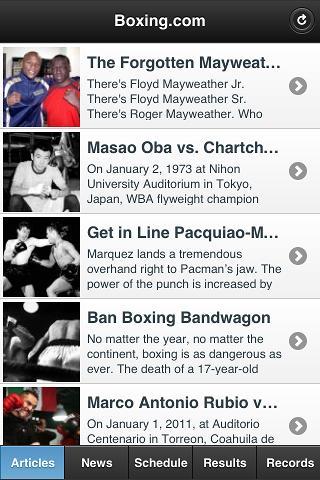 Boxing.com News