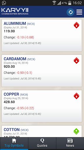 Karvy Commodities Mobile