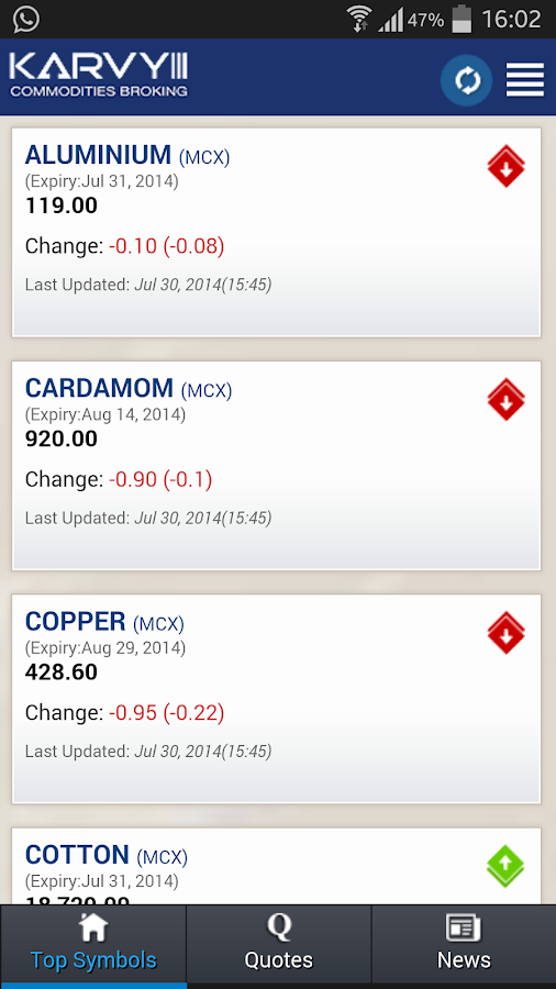 Karvy Commodities Mobile- screenshot