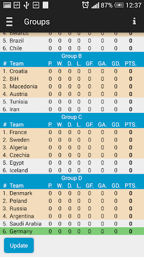 Handball WC Planner 2015
