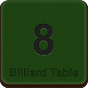 Pool Table - UCCW Skin icon