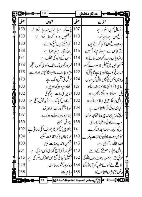 Saman e bakhshish pdf to word portablesoup.