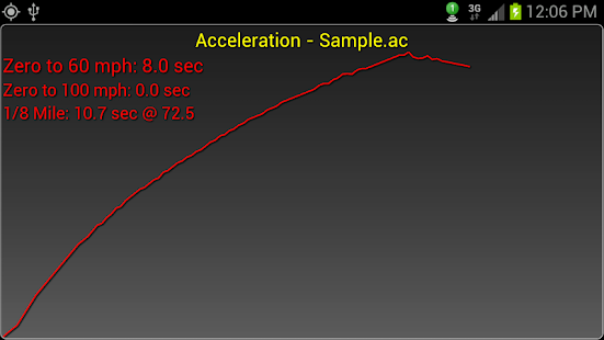 Dyno-Scan (OBD II Scan Tool)- screenshot thumbnail