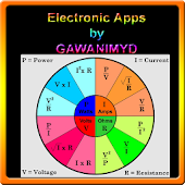 Electronic Apps by GAWANIMYD