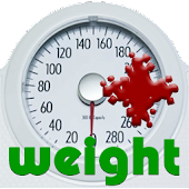 Weight Gain Calculator