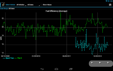 DriverDiary - Gas Mileage Screenshot 22