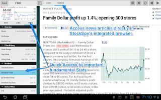 Screenshot of Stocks Charts Realtime Quotes