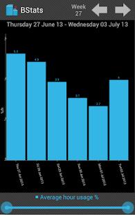 [SOFT][2.3.3+]BSTATS : un outil complet pour monitorer sa consommation de batterie, même sous Gingerbread [Gratuit][04.09.2013] FoT9xiCZS9aDFAgdBoMxPYsXOEa47YjQFt1tI7K8x-7iBEpueR7nR9_bOPUJ519Tfg=h310