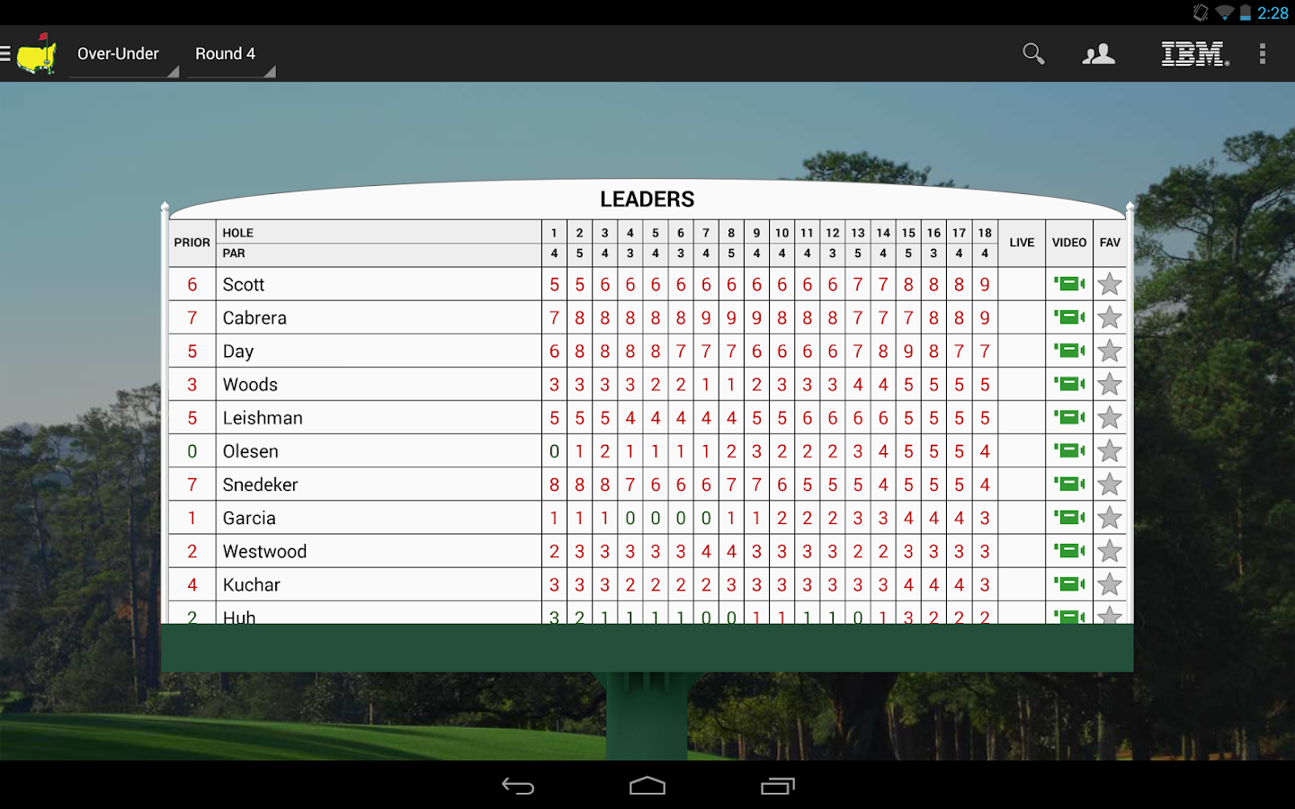 The Masters Golf Tournament - screenshot
