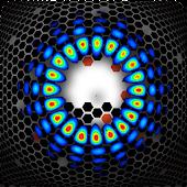 Wave Theory Of Light Physics