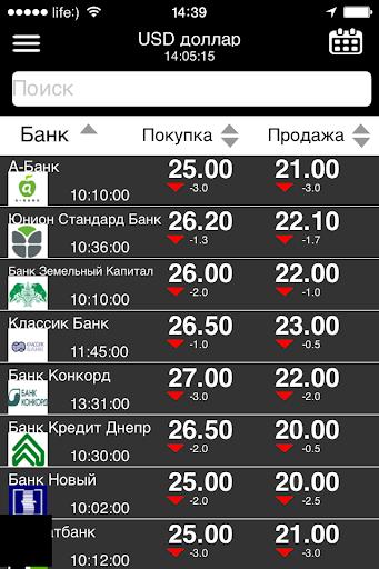 KursUA - Курсы валют в Украине