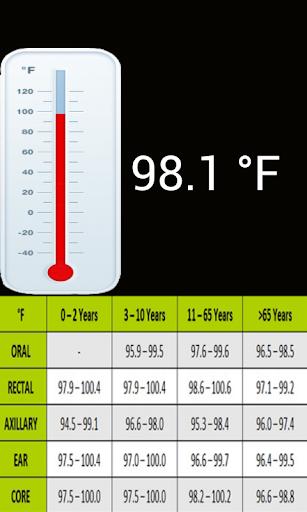 玩娛樂App 指紋溫度計惡作劇免費 APP試玩