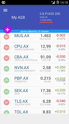My ASX Australia Stock Exch