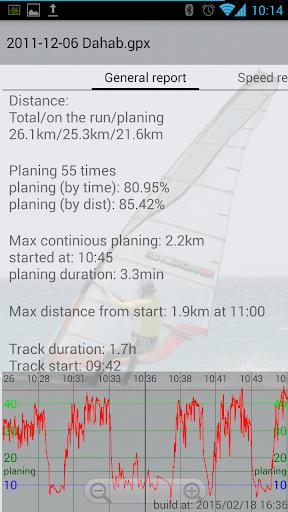 Windsurf GPS Track Analyzer
