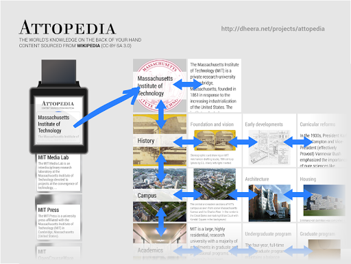 Attopedia for Android Wear