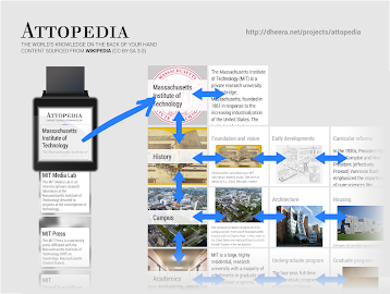 Attopedia for Android Wear Screenshot 1