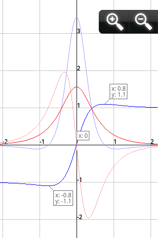 Calc and Graph - screenshot