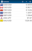 Screenshot of Currency Exchange Rates