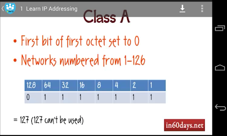 Learn Cisco CCNA by Udemy 1.9 screenshot 180534