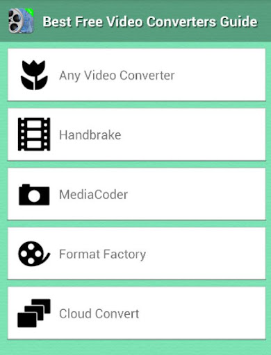 Free Video Converters Review