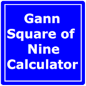 Gann Square Of 9 Calculator