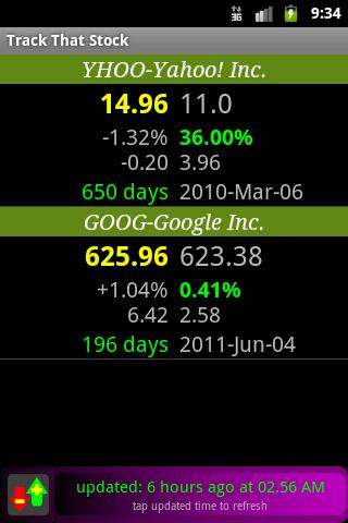Track My Stock - tmstock