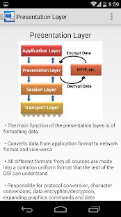 Computer Networking Concepts - screenshot thumbnail