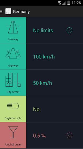 Speed Limits Europe America