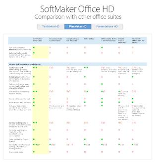 Office HD Gratis