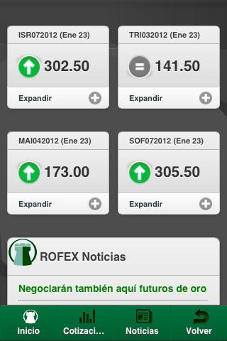 Rofex: captura de pantalla