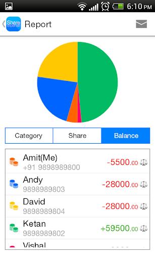 【免費財經App】ShareExpense: Fairly & Easily-APP點子
