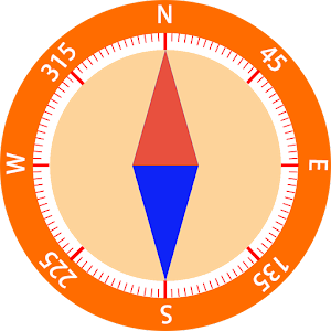 The best compass