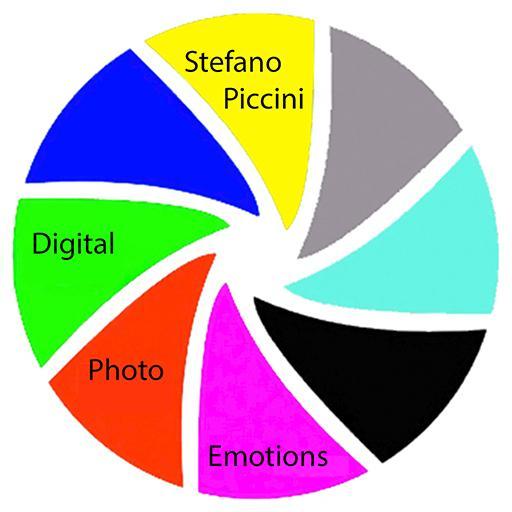 DigitalPhotoEmotions