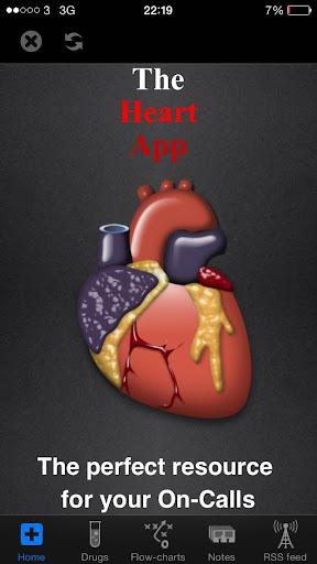 Heart Emergency Drugs