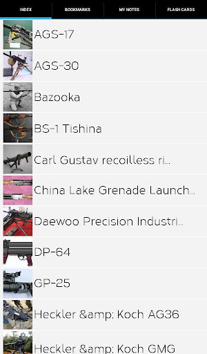 Grenade Launchers: A Reference