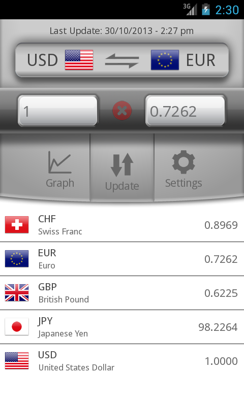 Easy Currency Converter - screenshot