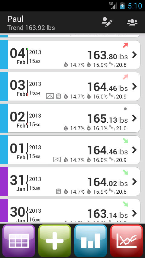 Weight Tracker weight loss app- screenshot