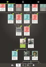 Ancestry Screenshot 1