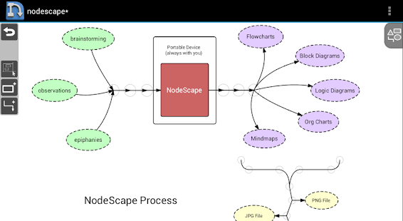 Nodescape pro diagram tool android apps on google play nodescape pro diagram tool screenshot thumbnail ccuart Images