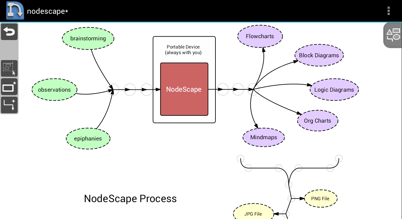 nodescape pro diagram tool screenshot - Free Diagramming