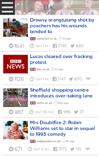 NewsWhip Screenshot 2