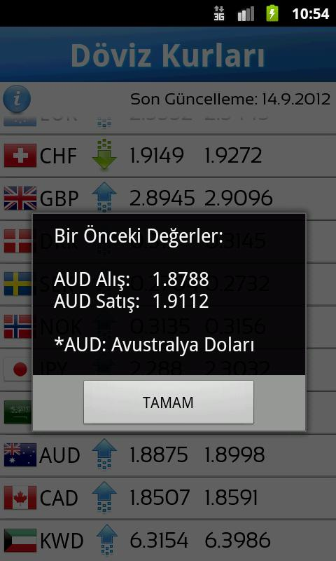 Euro Dolar- screenshot