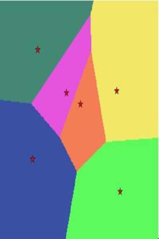 Distance Analystics Tools