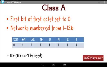 Learn Cisco CCNA by Udemy 1.9 screenshot 180540
