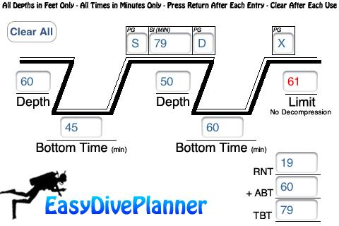 how to use padi dive tables