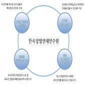 한국M&A협회