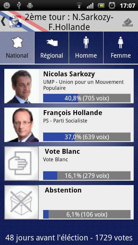 i-Vote.fr premium - screenshot