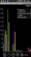 Screenshot of Knife Steel Composition Chart