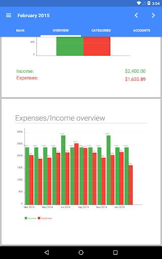 免費財經APP】Our Budget Book Pro|線上玩APP不花錢-硬是要APP